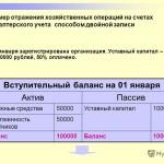 Бухгалтерский учет, налоги, аудит