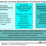 Управление образовательной системой в РФ
