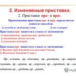 Орфография — Материалы для подготовки к вступительным экзаменам в СГГА