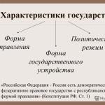 Во-первых, как уже было сказано, существует три ветви власти – законодательная, исполнительная и судебная