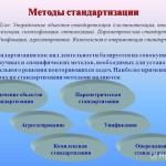 Метод стандартизации